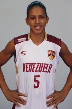 Roselis Silva